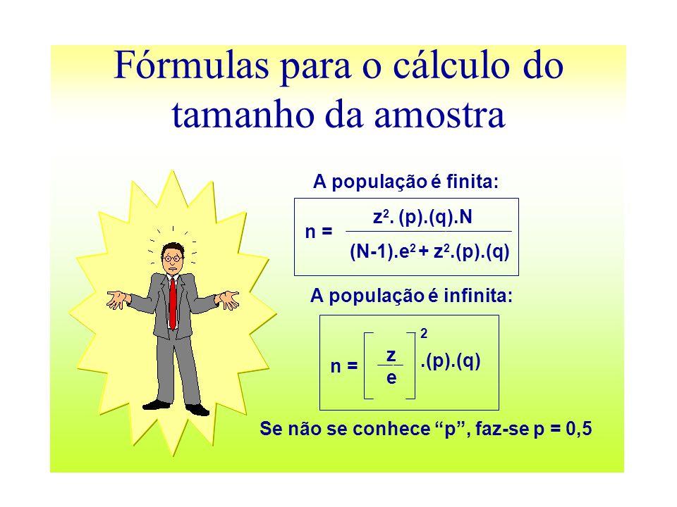 Fórmulas para o cálculo do tamanho da amostra