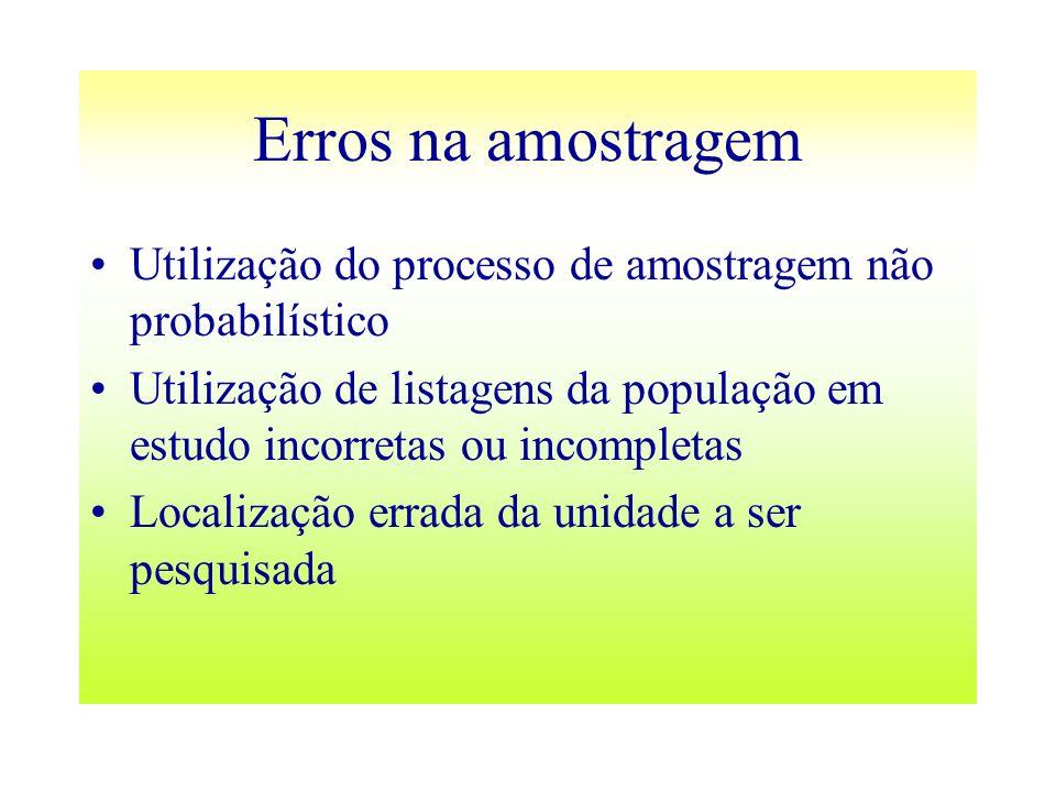 Erros na amostragemUtilização do processo de amostragem não probabilístico. Utilização de listagens da população em estudo incorretas ou incompletas.