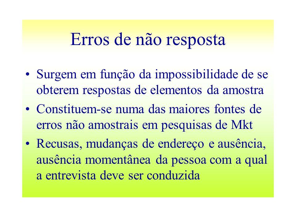Erros de não resposta Surgem em função da impossibilidade de se obterem respostas de elementos da amostra.