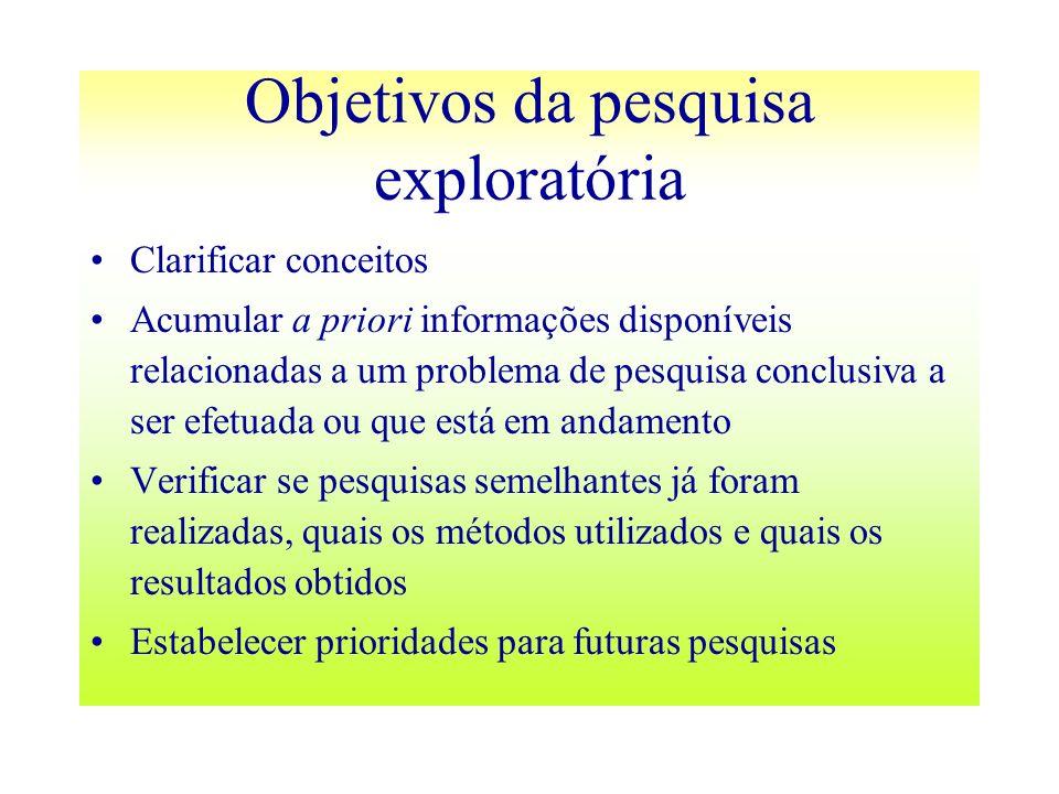 Objetivos da pesquisa exploratória