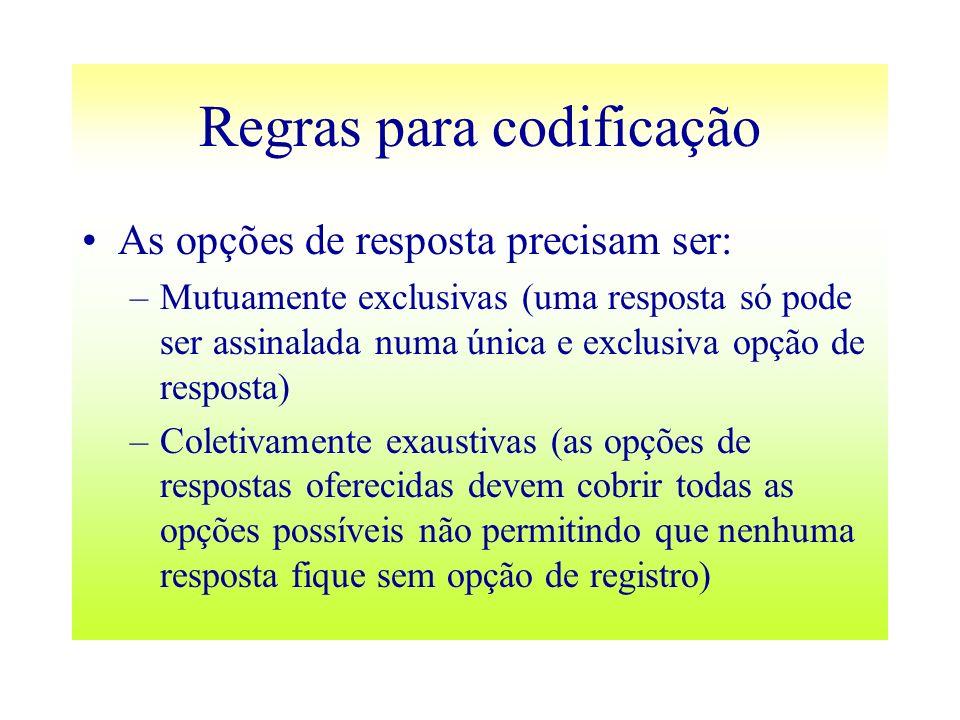 Regras para codificação