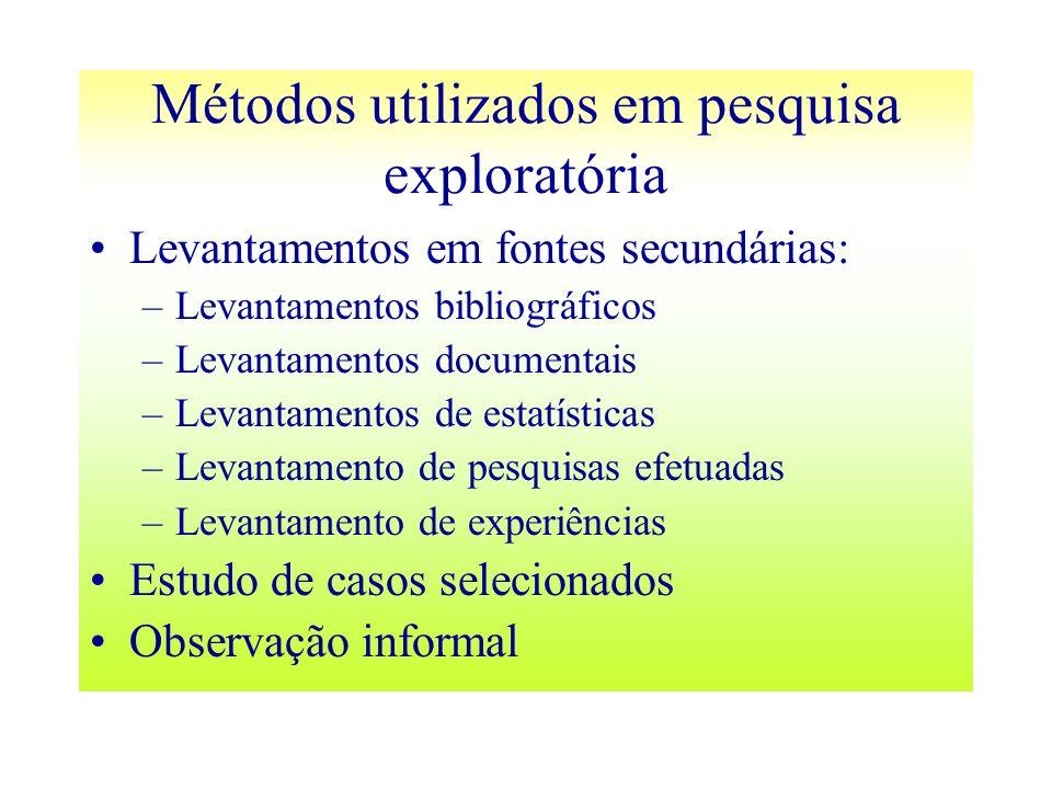 Métodos utilizados em pesquisa exploratória