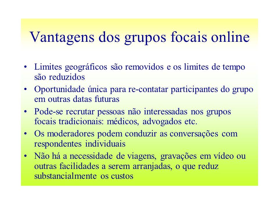 Vantagens dos grupos focais online