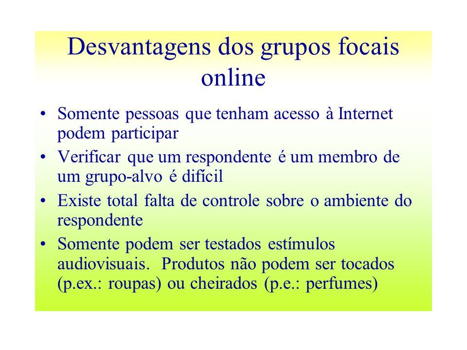 Desvantagens dos grupos focais online