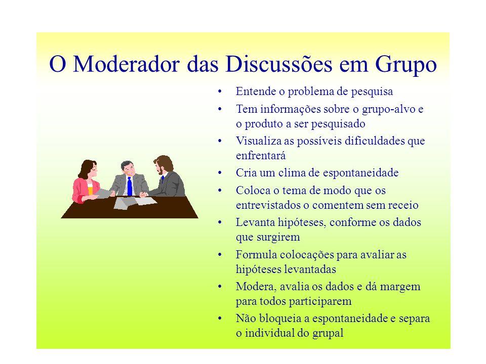 O Moderador das Discussões em Grupo