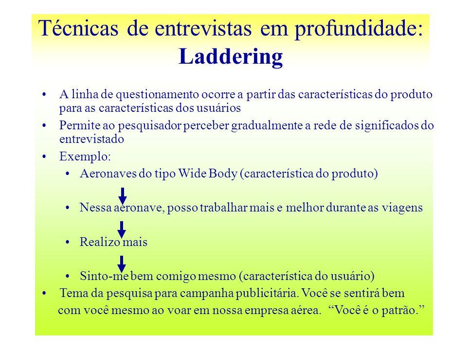 Técnicas de entrevistas em profundidade: Laddering