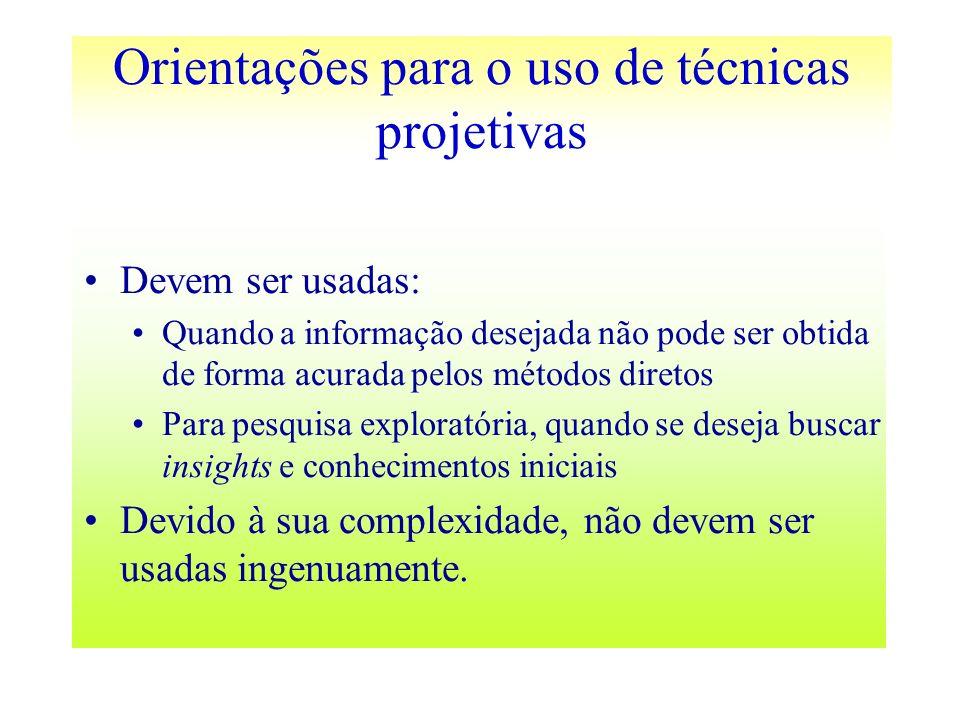 Orientações para o uso de técnicas projetivas