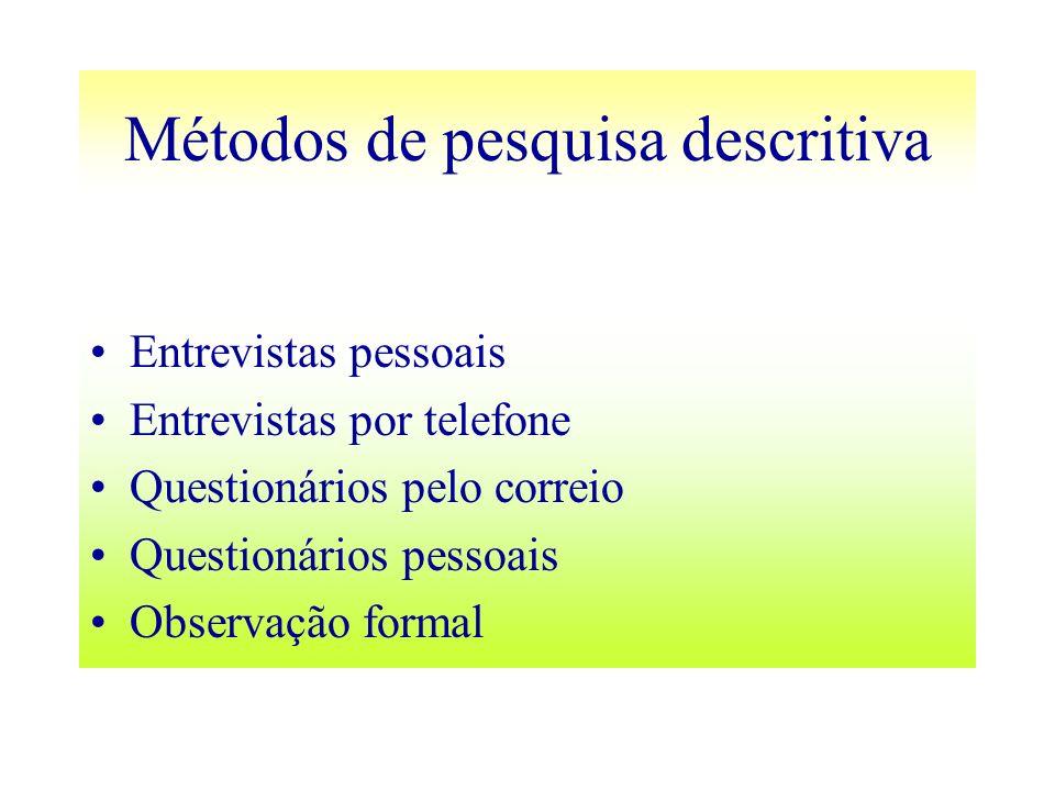 Métodos de pesquisa descritiva