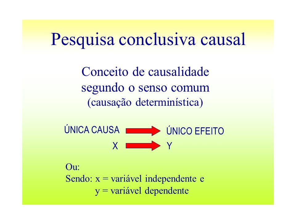 Pesquisa conclusiva causal