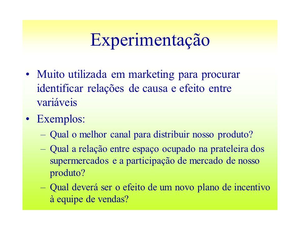 Experimentação Muito utilizada em marketing para procurar identificar relações de causa e efeito entre variáveis.