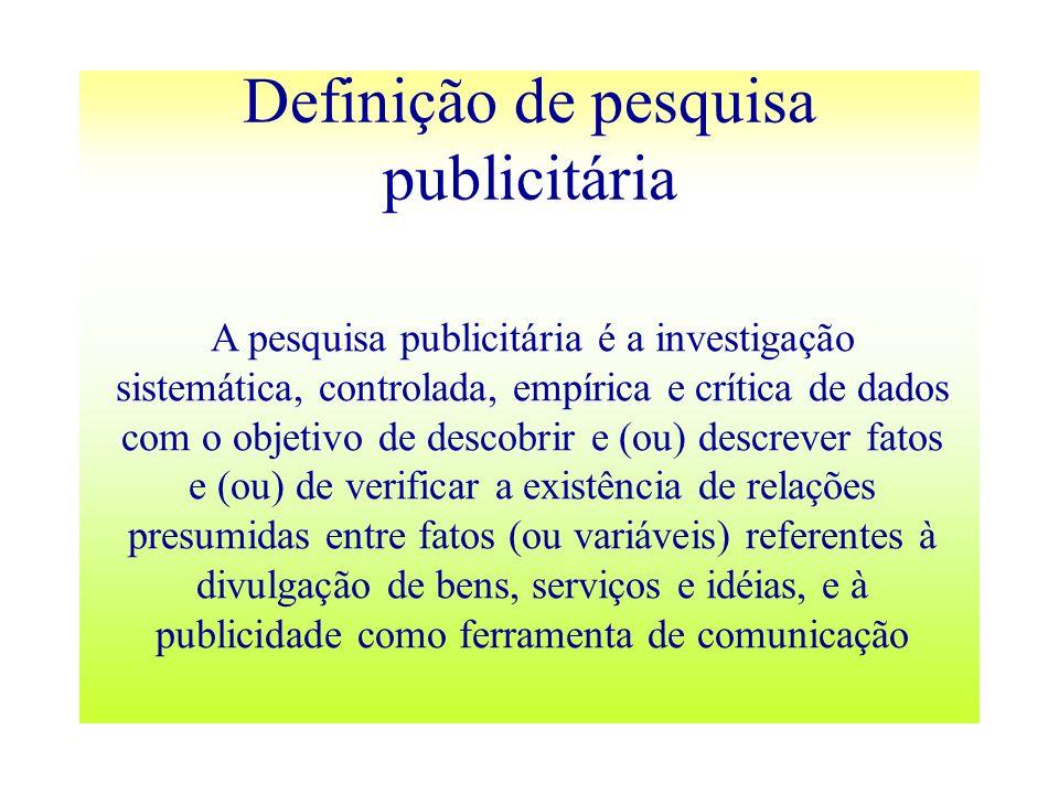 Definição de pesquisa publicitária