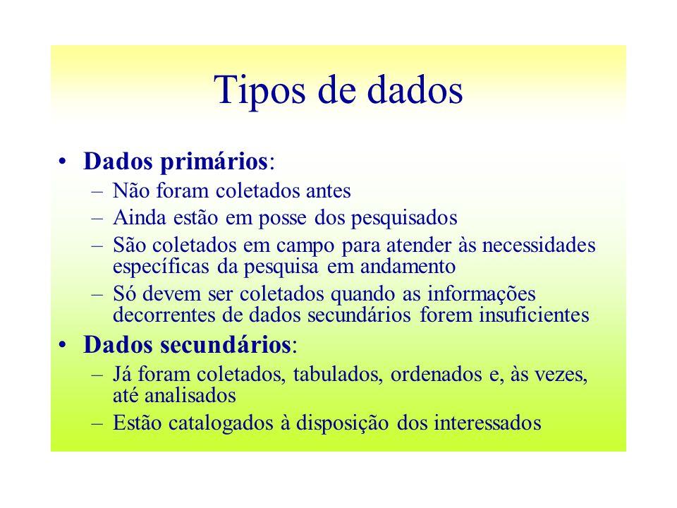 Tipos de dados Dados primários: Dados secundários: