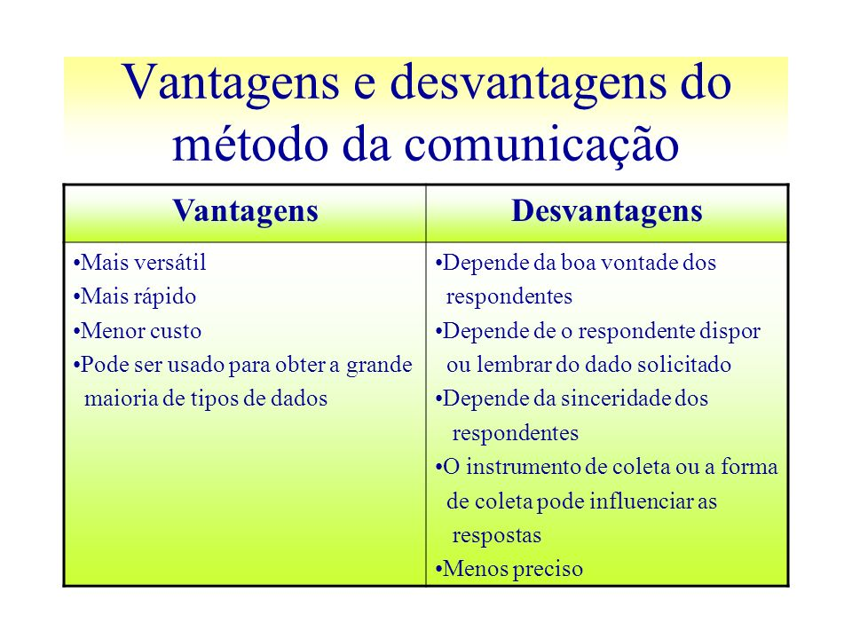 Vantagens e desvantagens do método da comunicação
