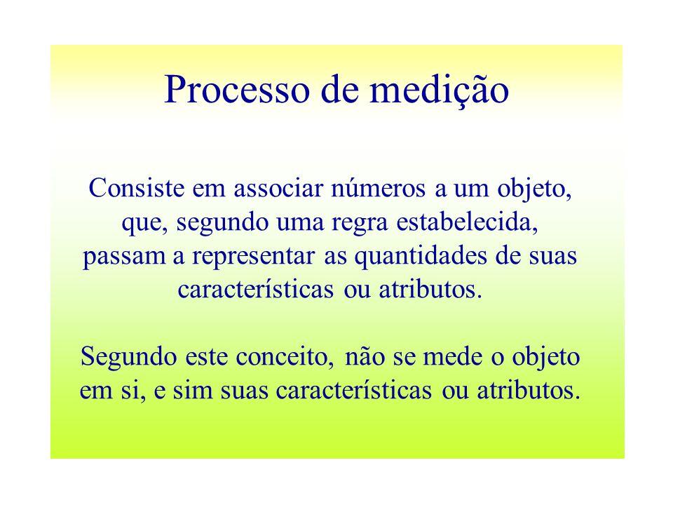 Processo de medição