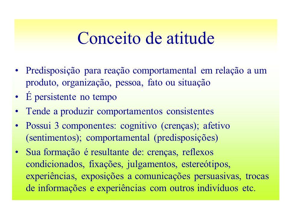 Conceito de atitude Predisposição para reação comportamental em relação a um produto, organização, pessoa, fato ou situação.