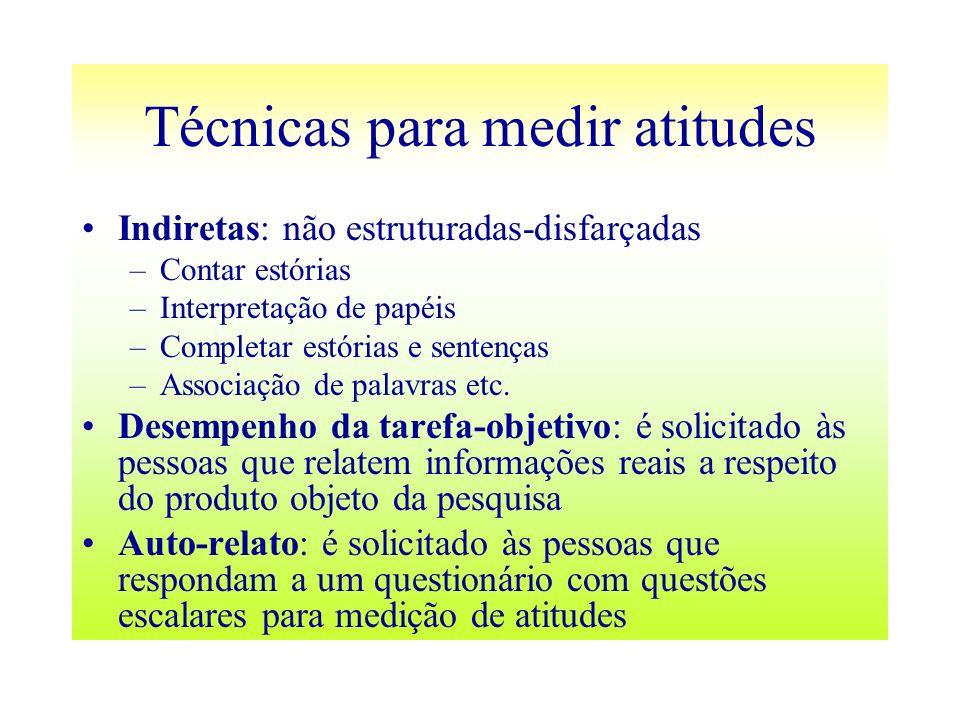 Técnicas para medir atitudes
