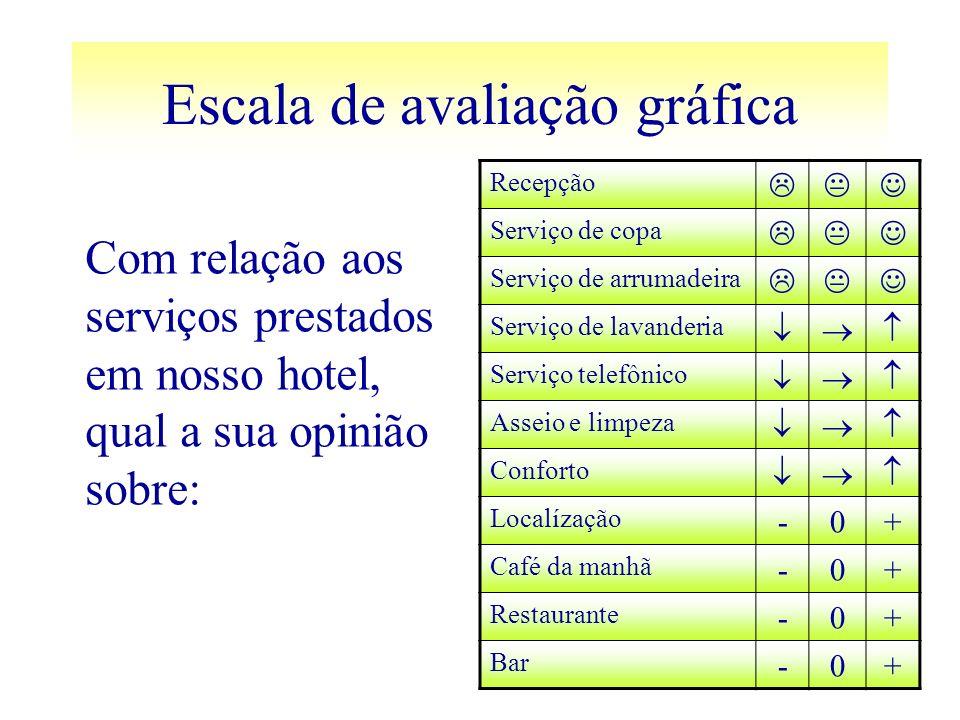Escala de avaliação gráfica