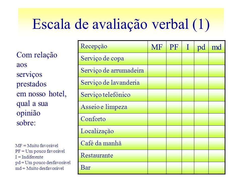 Escala de avaliação verbal (1)