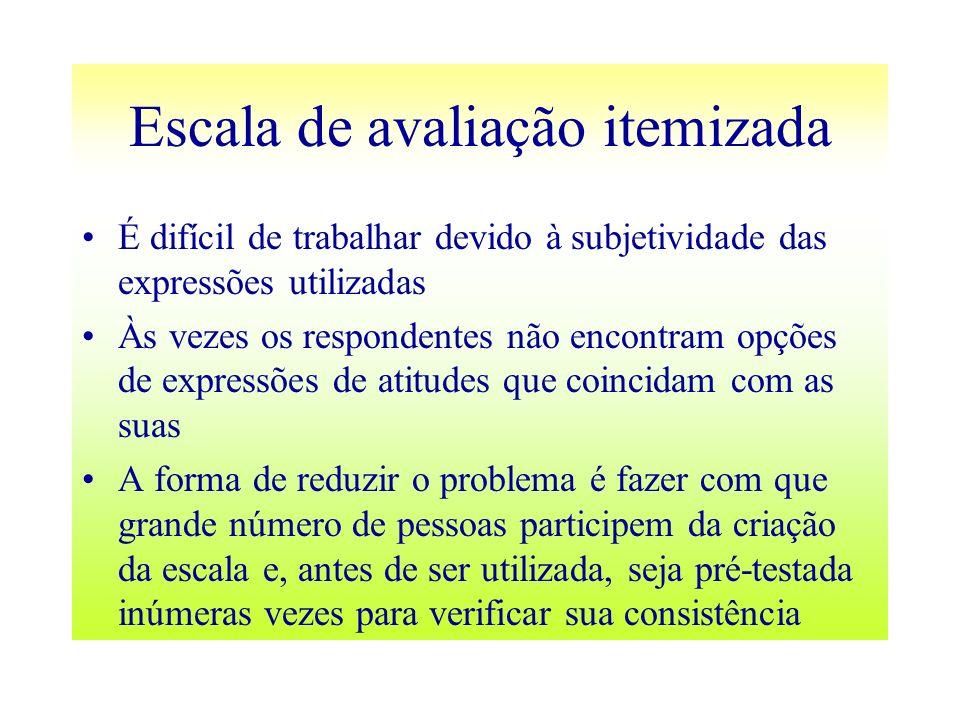 Escala de avaliação itemizada