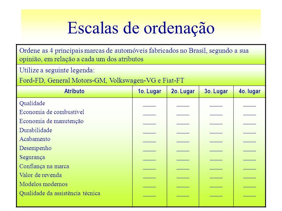 Escalas de ordenação Ordene as 4 principais marcas de automóveis fabricados no Brasil, segundo a sua opinião, em relação a cada um dos atributos.