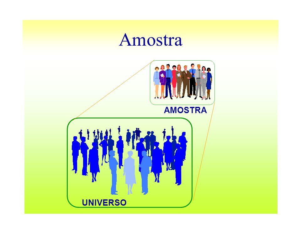 Amostra AMOSTRA UNIVERSO