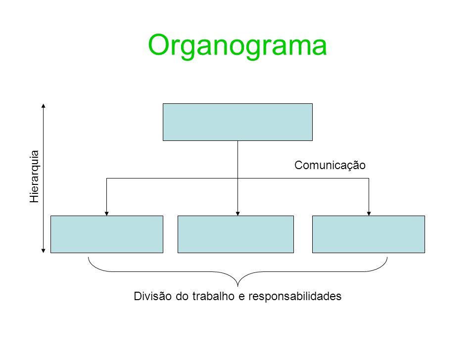 Organograma Hierarquia Comunicação