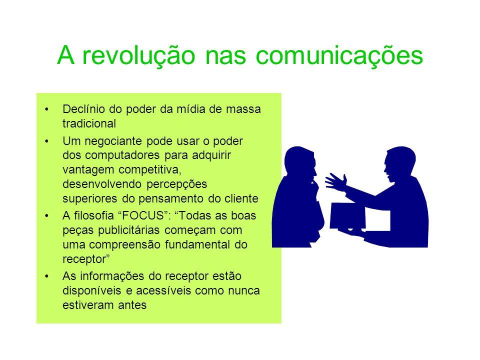 A revolução nas comunicações