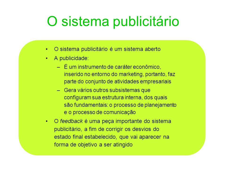 O sistema publicitário