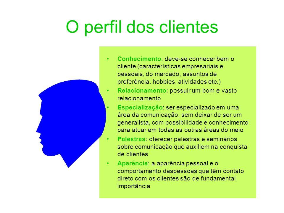 O perfil dos clientes