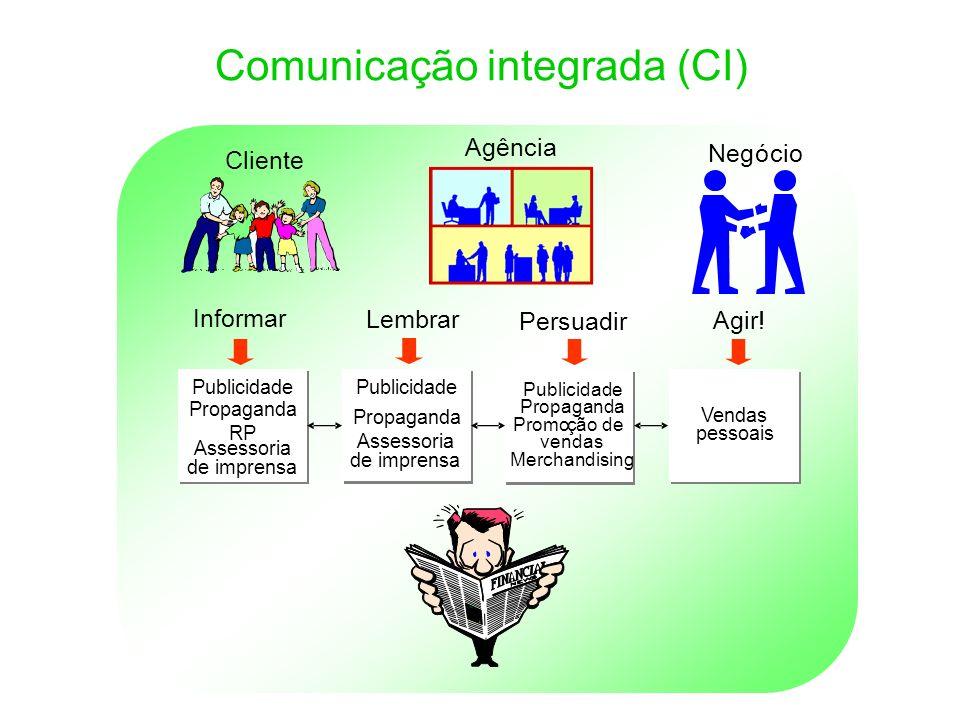 Comunicação integrada (CI)