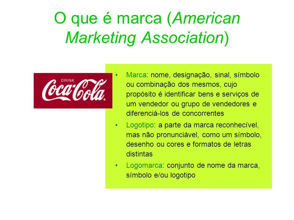 O que é marca (American Marketing Association)