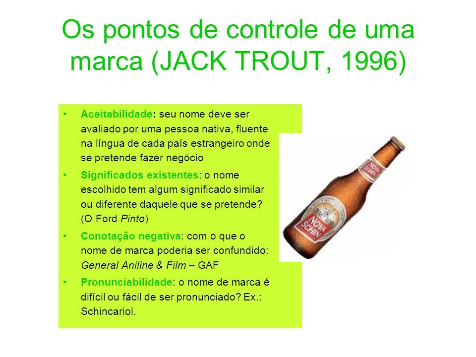 Os pontos de controle de uma marca (JACK TROUT, 1996)