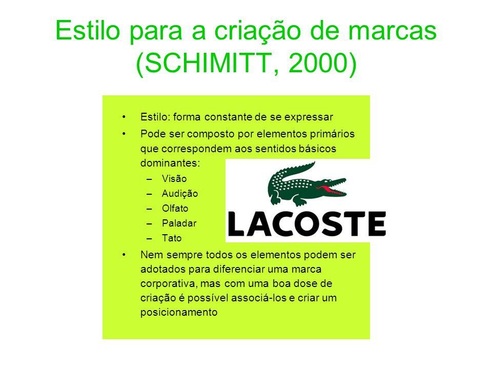 Estilo para a criação de marcas (SCHIMITT, 2000)