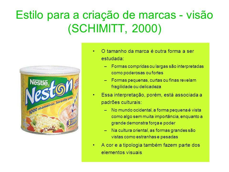 Estilo para a criação de marcas - visão (SCHIMITT, 2000)