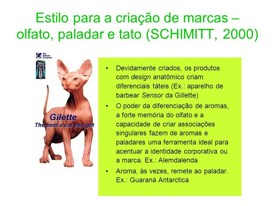Estilo para a criação de marcas – olfato, paladar e tato (SCHIMITT, 2000)