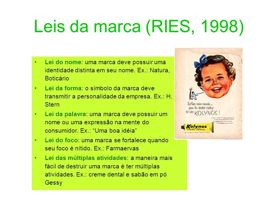 Leis da marca (RIES, 1998) Lei do nome: uma marca deve possuir uma identidade distinta em seu nome. Ex.: Natura, Boticário.