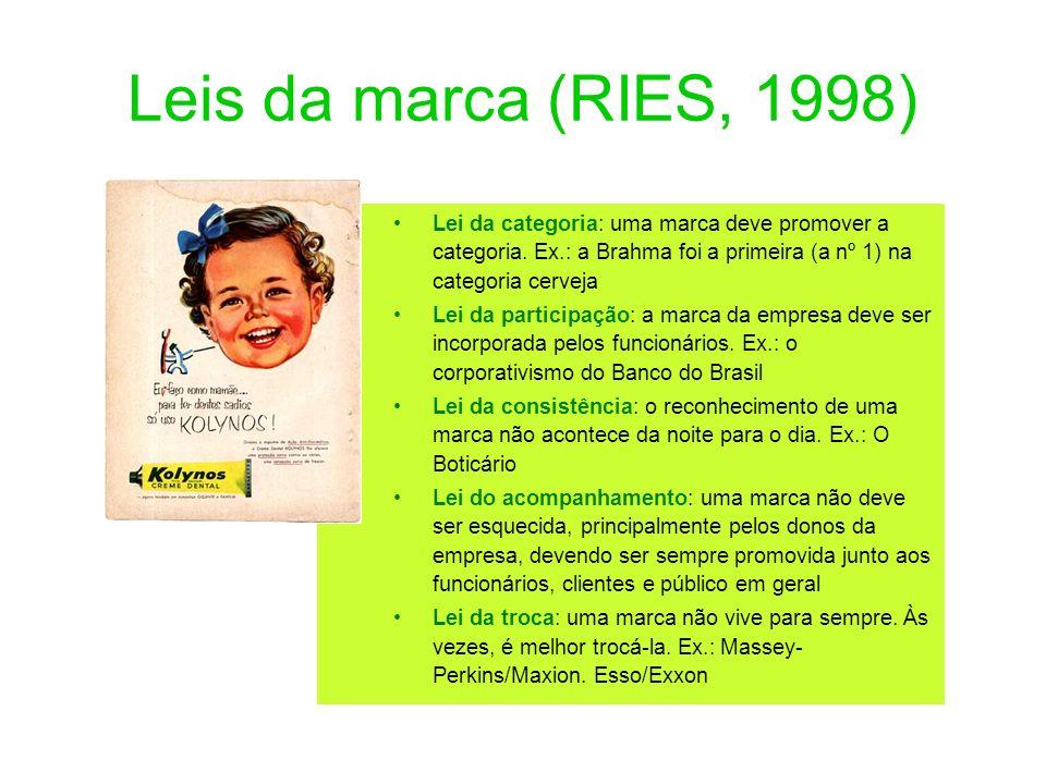 Leis da marca (RIES, 1998)Lei da categoria: uma marca deve promover a categoria. Ex.: a Brahma foi a primeira (a nº 1) na categoria cerveja.