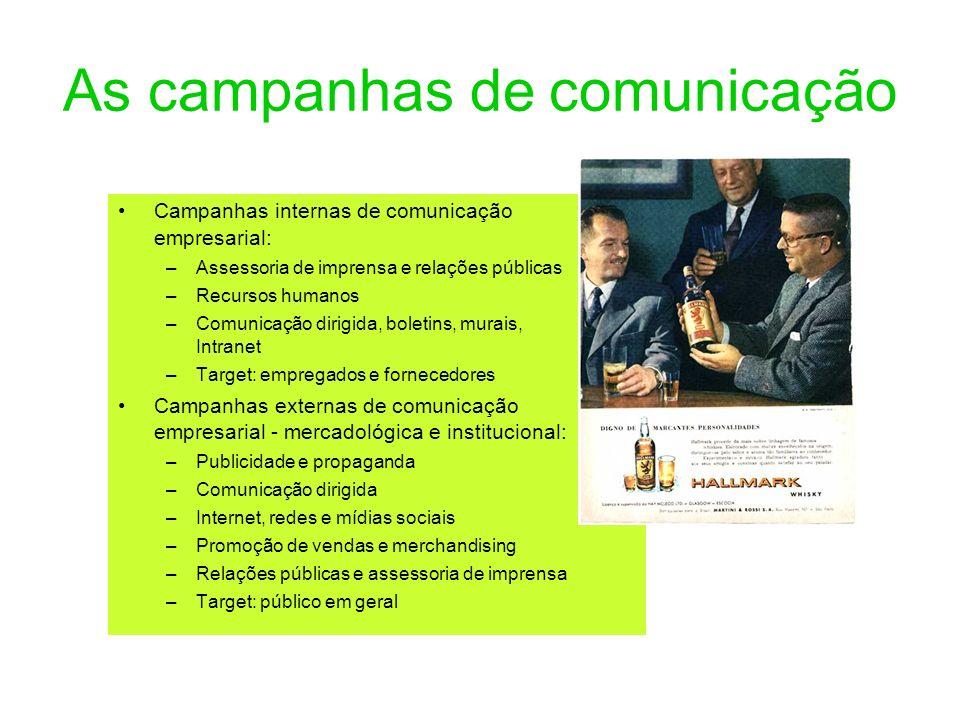 As campanhas de comunicação