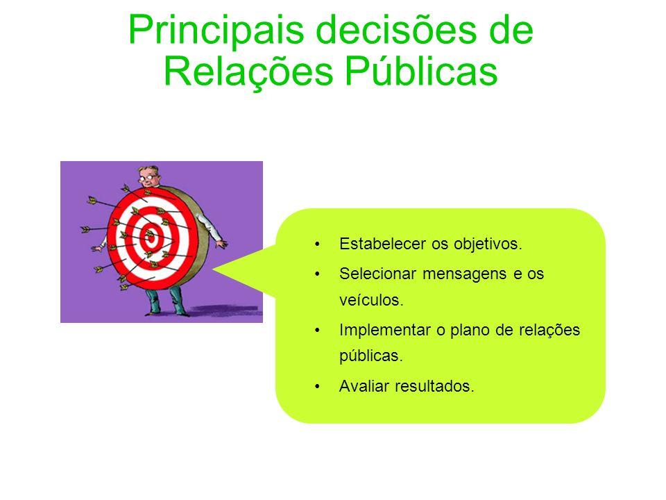 Principais decisões de Relações Públicas