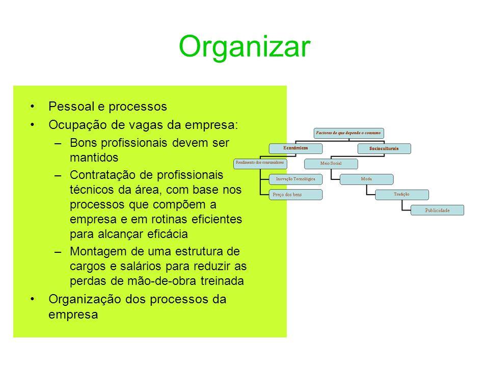 Organizar Pessoal e processos Ocupação de vagas da empresa: