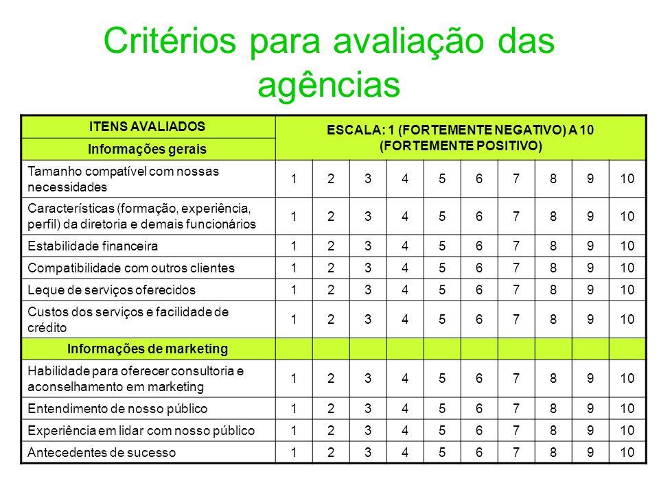 Critérios para avaliação das agências