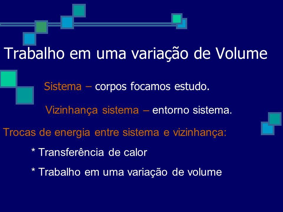 Trabalho em uma variação de volume