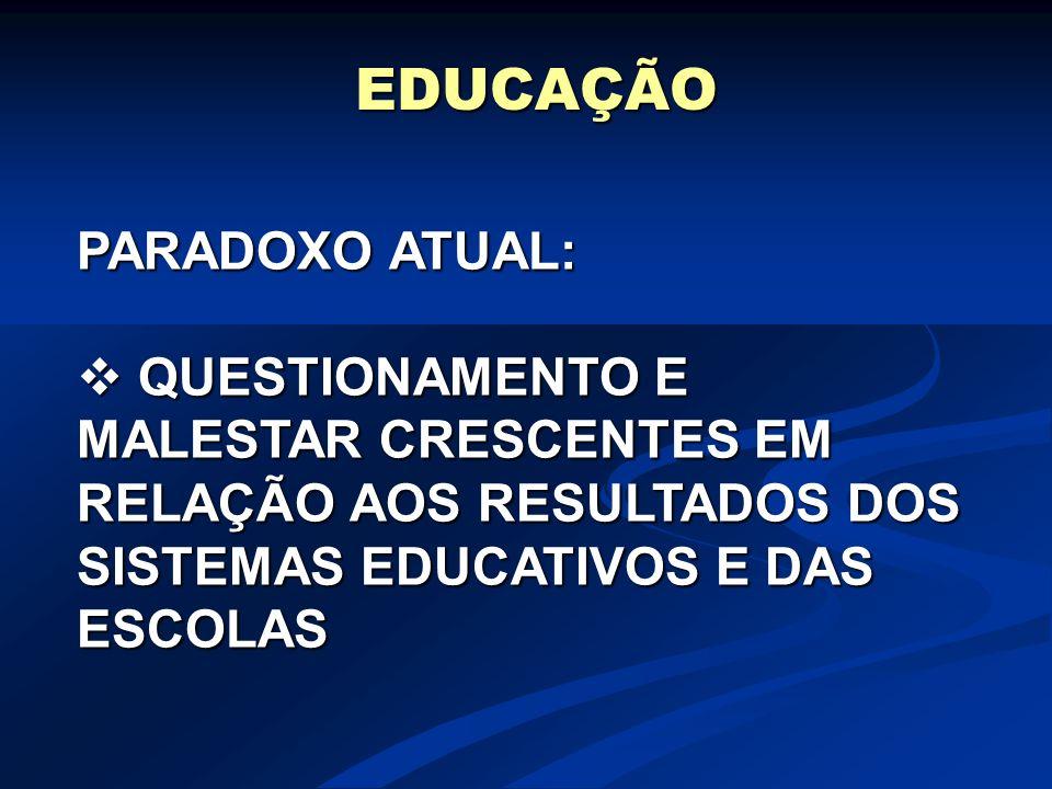 EDUCAÇÃO PARADOXO ATUAL: