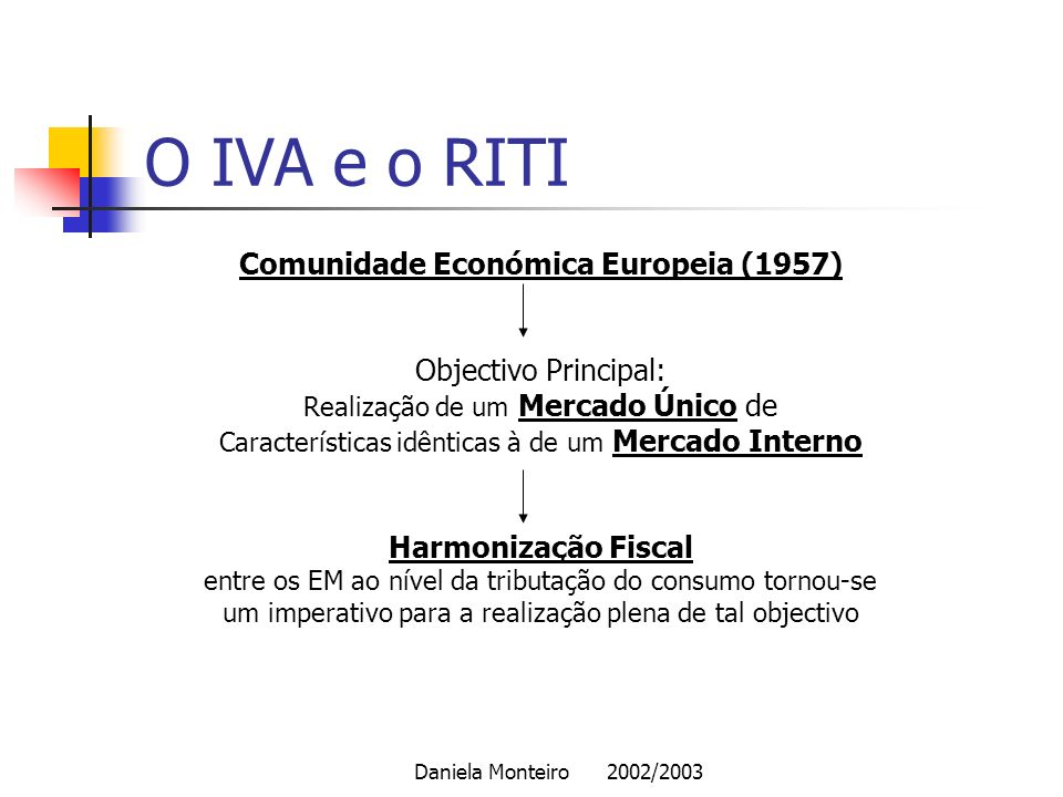 Comunidade Económica Europeia (1957)