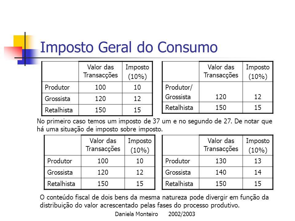 Imposto Geral do Consumo