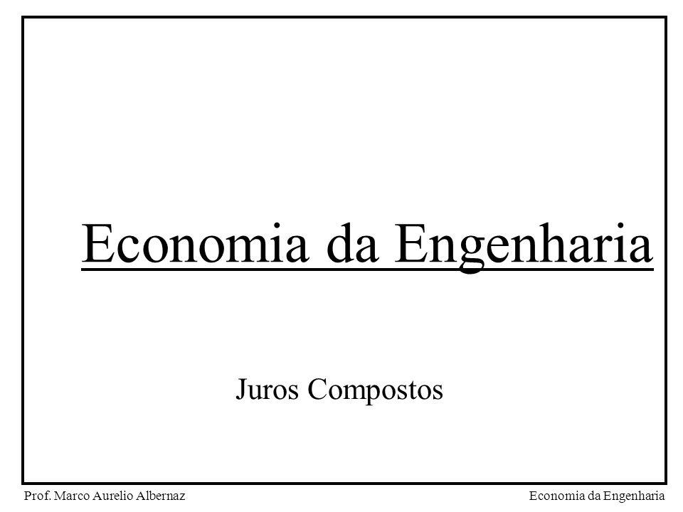 Economia da Engenharia