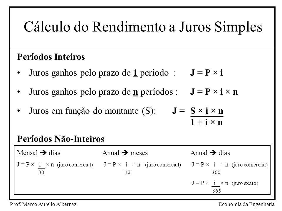 Cálculo do Rendimento a Juros Simples