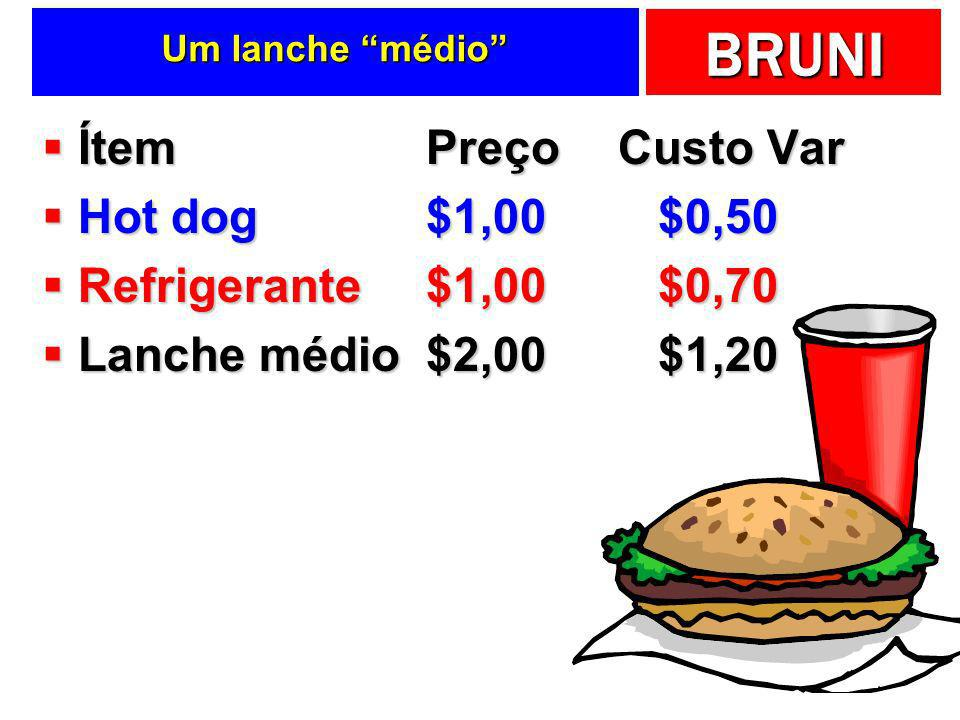 Ítem Preço Custo Var Hot dog $1,00 $0,50 Refrigerante $1,00 $0,70