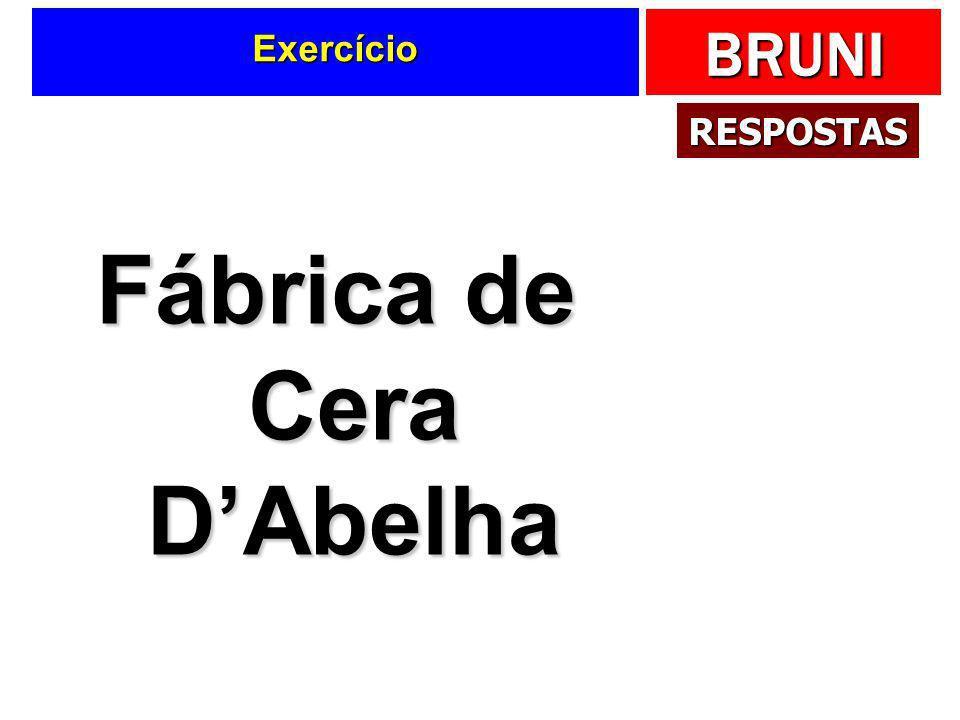 Fábrica de Cera D'Abelha