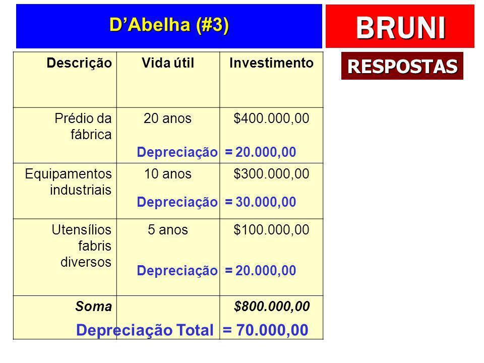 D'Abelha (#3) RESPOSTAS Depreciação Total = 70.000,00 Descrição